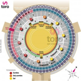 Madrid bullring