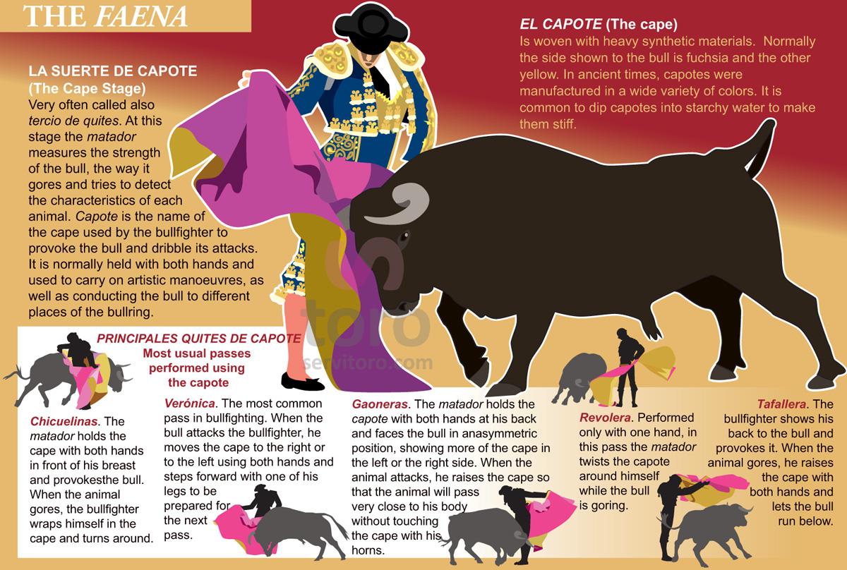The spanish Bullfightin Faena, bull pink cape, spanish pink cape, the faena