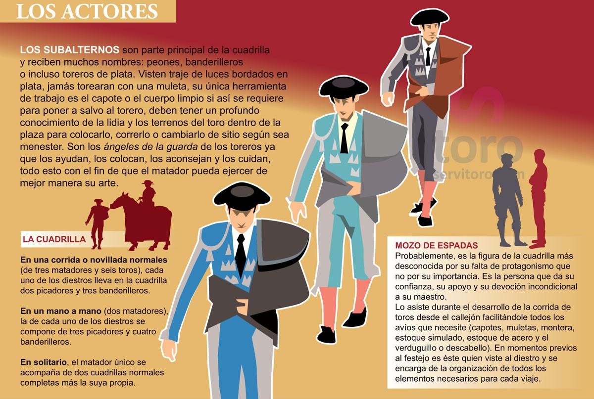 La Cuadrilla, los subalternos que ayudan al torero en la lidia